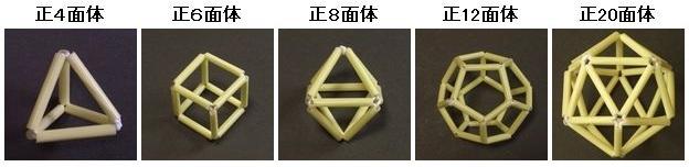 StrawPoryhedra
