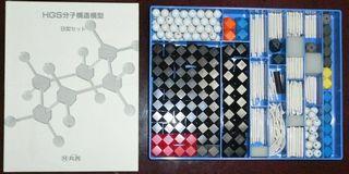 Moleclar model