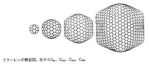 Fullerene C60,C240,C540,C960