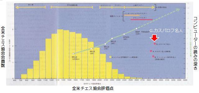 Science199012d