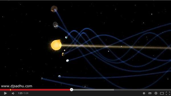 Solarsystem123