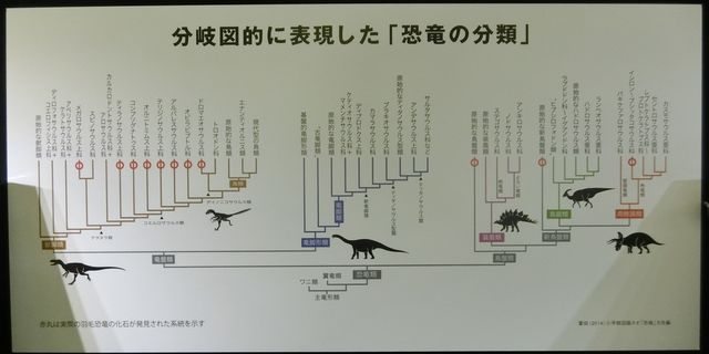 Mineral_fair_2017_dinosaur