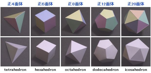 Polyhedra papercrafts