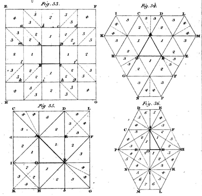 1819_brewster__treatise_on_the_kaleidosc