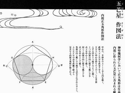 陰陽師 五芒星作図法