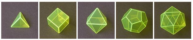 Polyhedramodel