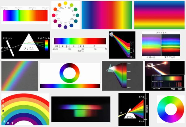 Rainbowspectrum